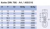 2MM x 1,0m EDELSTAHLKETTE - DIN766, V4A - AISI316, kurzliedrig